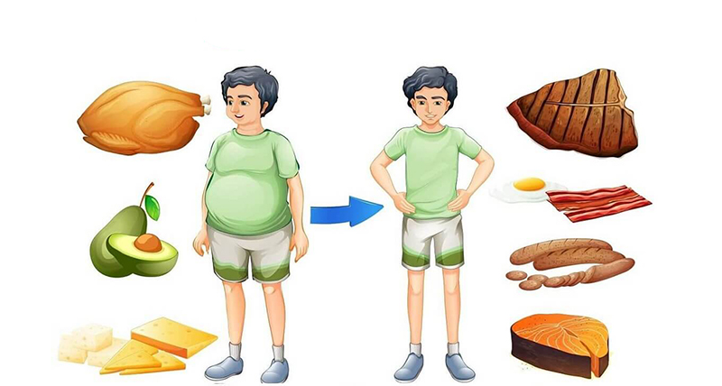 Chất béo bão hòa là gì