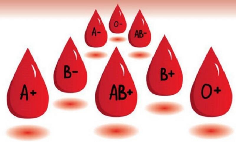 Hệ thống nhóm máu ABO